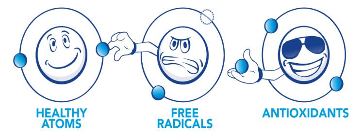 free-radical